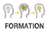 Formation and Education Business Concept