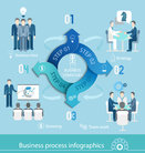 Business process infographic.
